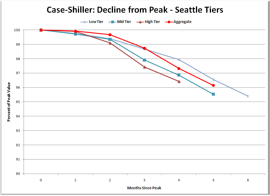 shiller pe explained