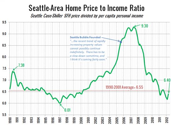 per capita income definition pdf