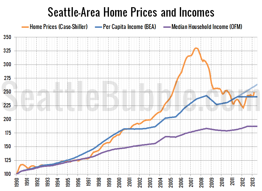 Home-Prices-and-Incomes_2013-03