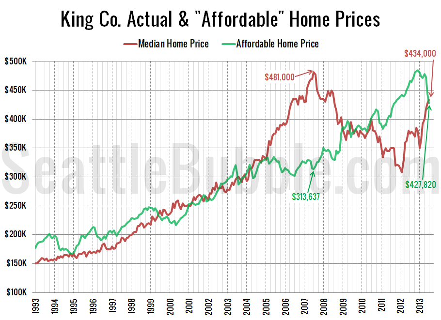 Affordable-Home-Prices_2013-07
