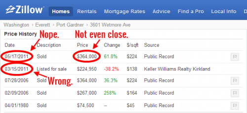Zillow & Trulia Still Apathetic About Data Quality