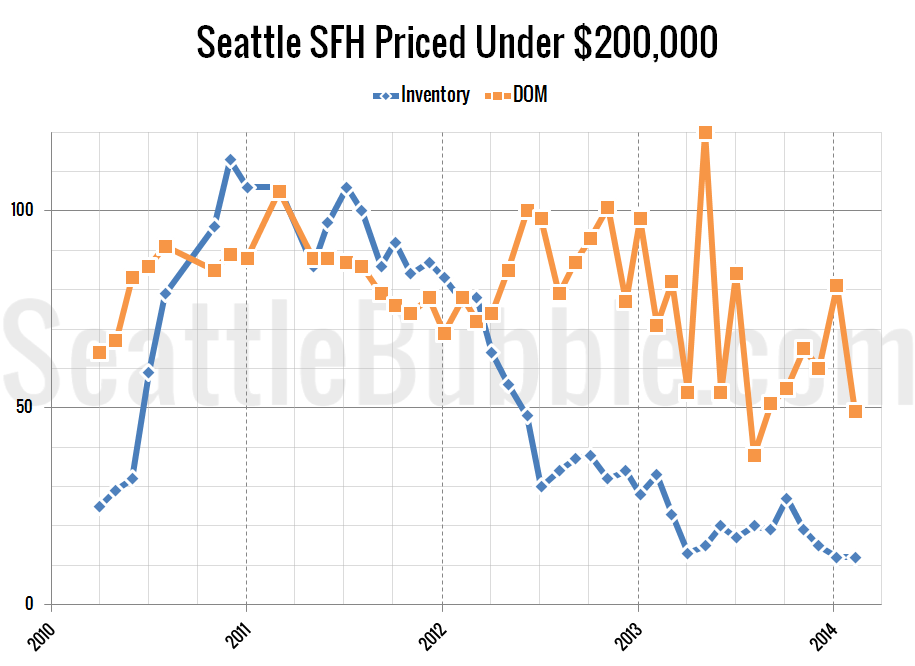 Cheapest-Homes-A_2014-02