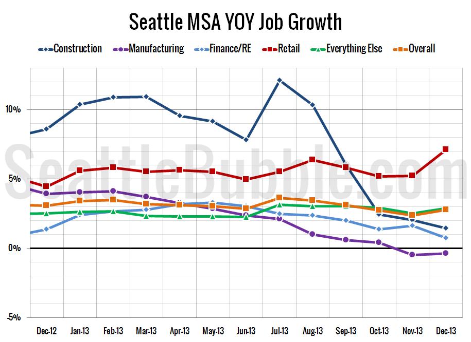 Job-Growth-zoom_2013-12