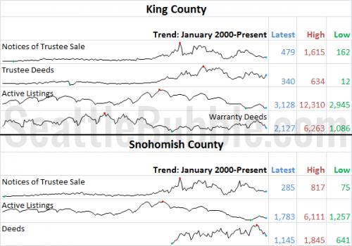 January Stats Preview: Inching Toward Balance Edition