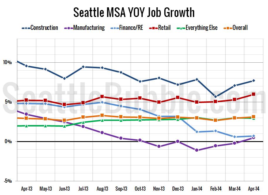 Job-Growth-zoom_2014-04