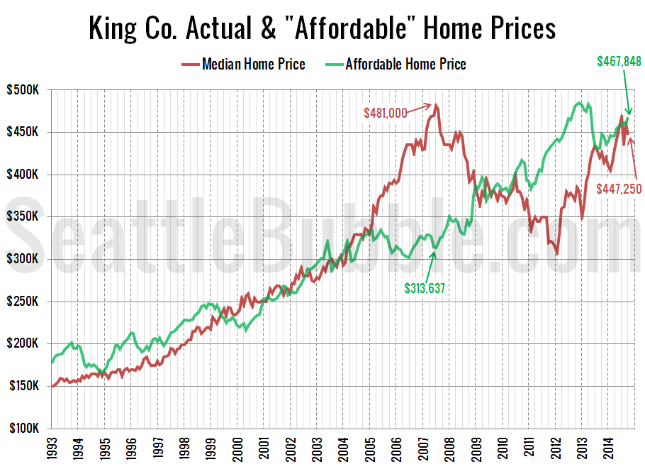 Affordable-Home-Prices_2014-10