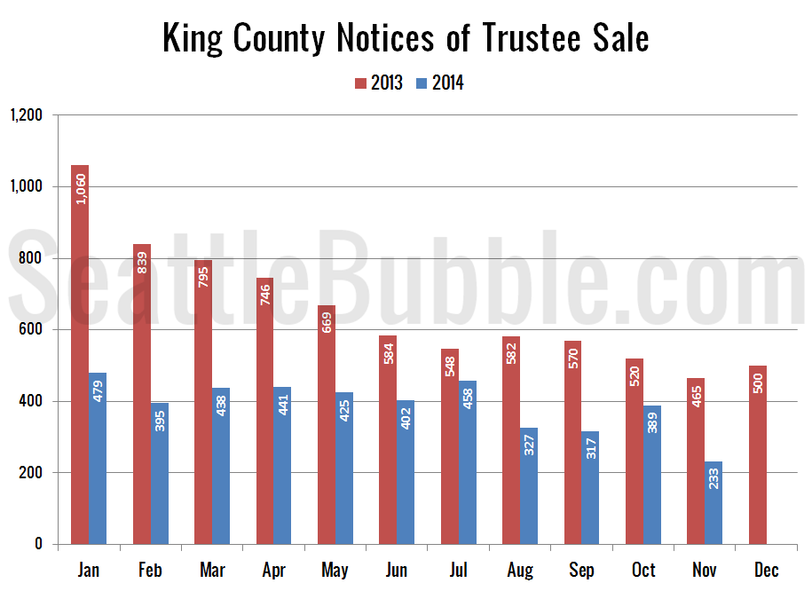 Preview_2014-11_Notices-Trustee-Sale