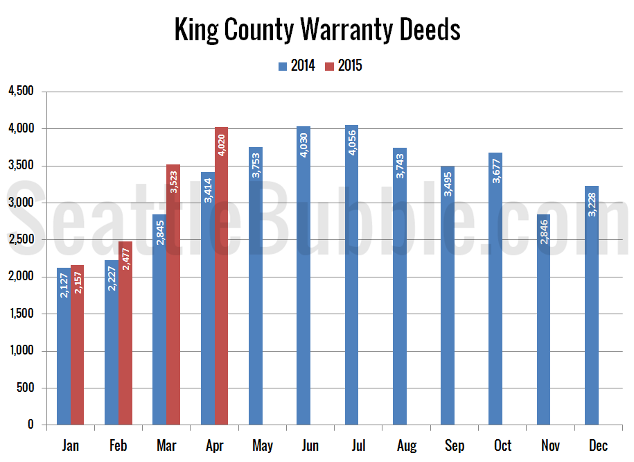 Preview_2015-04_Warranty-Deeds
