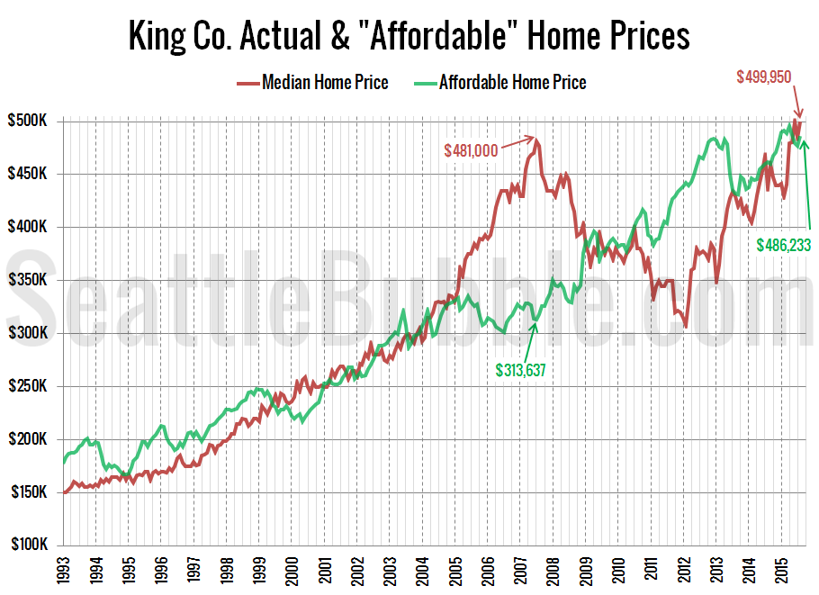Affordable-Home-Prices_2015-08