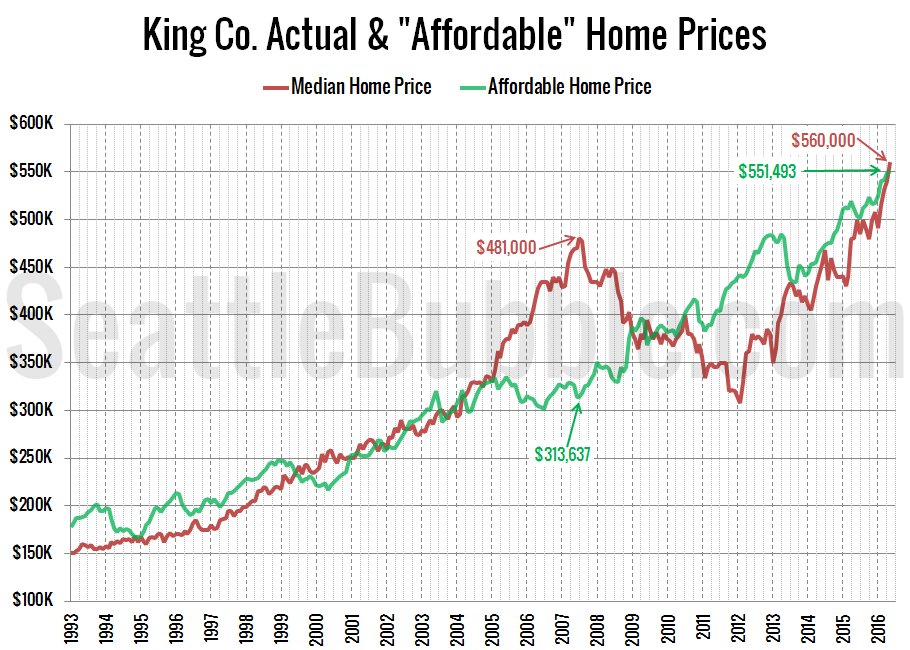 Affordable-Home-Prices_2016-05