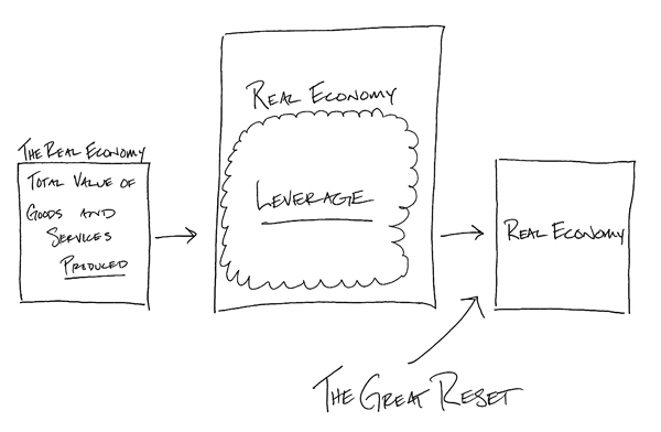 Behavior Gap: The Great Reset