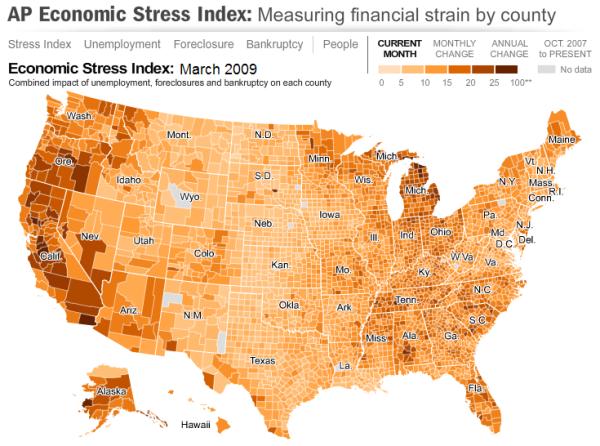 AP Economic Stress Index