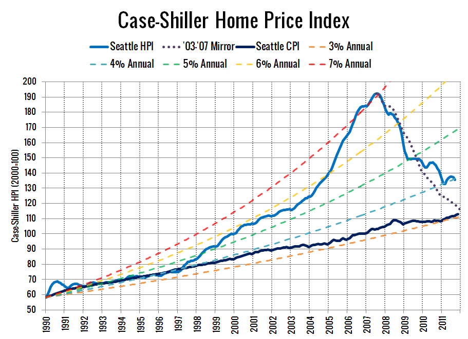 Examples of Shiller in a Sentence. Todd Rosenbluth: DoubleLine Shiller Enhanced CAPE similarly outperformed in in choppy equity market and while it lost money in January, it lost less than the S&P index.